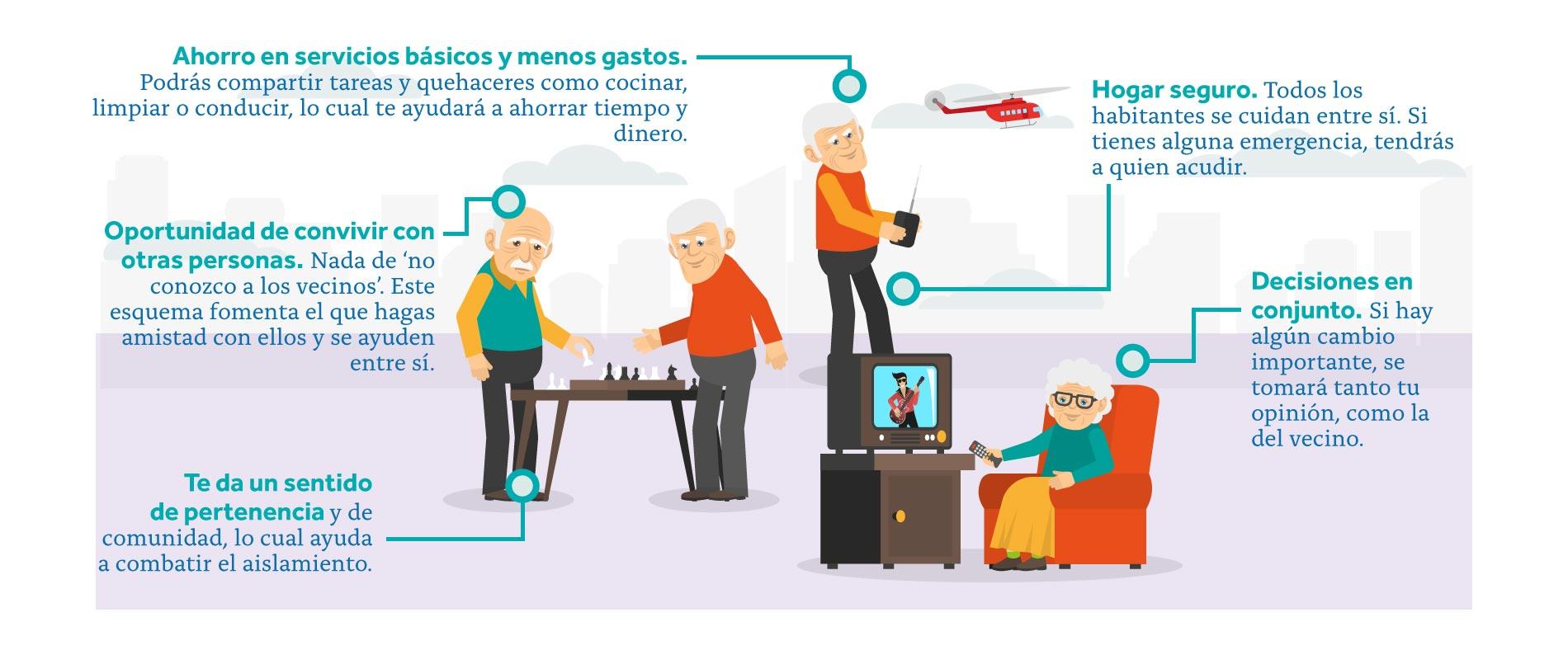 cohousing adultos mayores