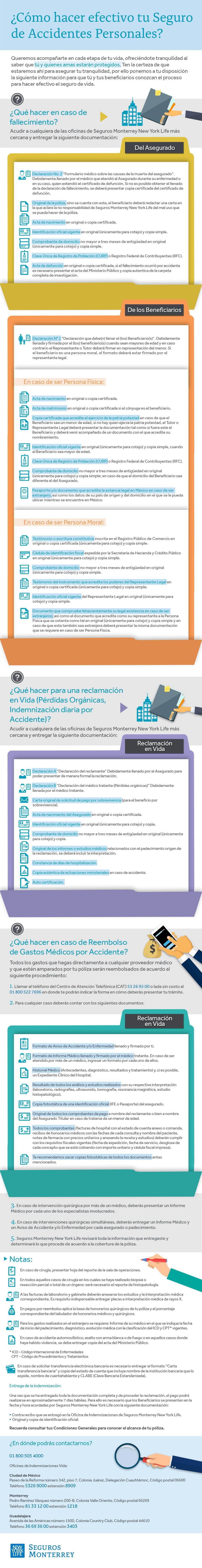 Bonito Copia Certificada Del Acta De Nacimiento Ny Composición ...